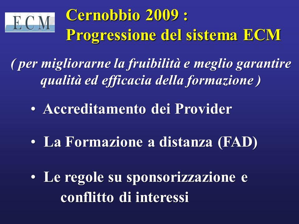 Progressione del sistema ECM