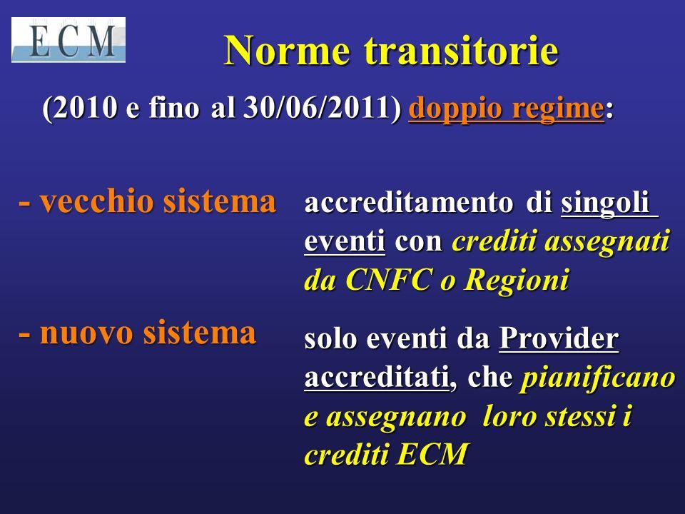 Norme transitorie - vecchio sistema - nuovo sistema