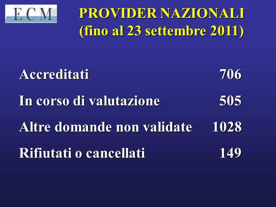 PROVIDER NAZIONALI (fino al 23 settembre 2011) Accreditati 706. In corso di valutazione 505.