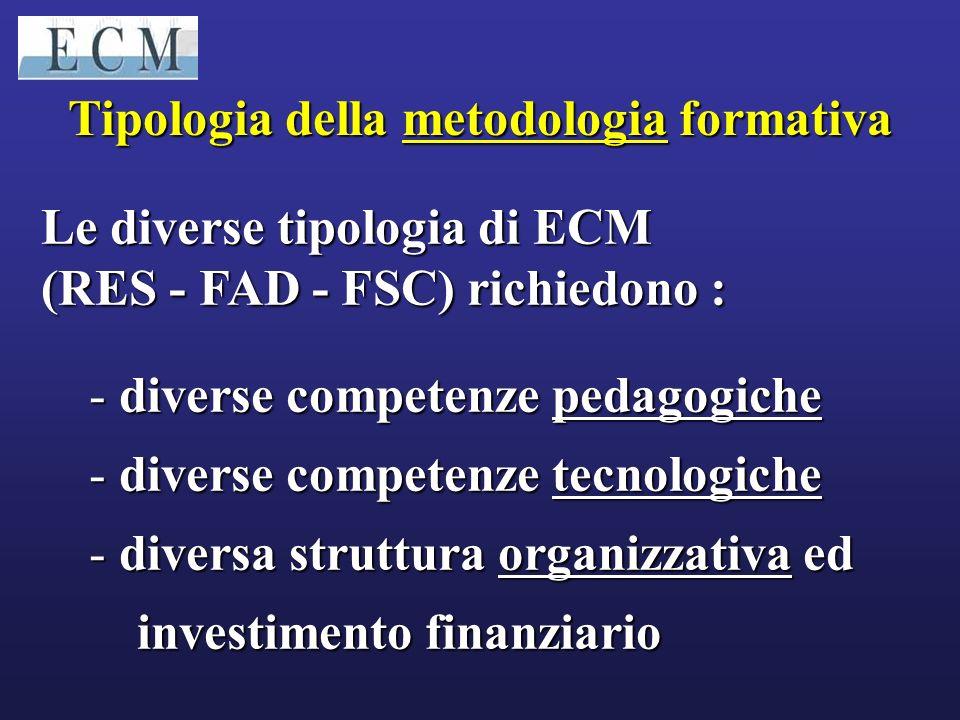 Tipologia della metodologia formativa