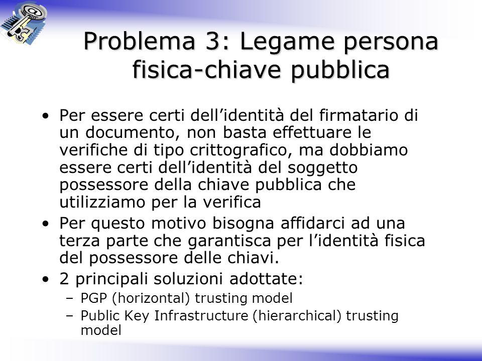 Problema 3: Legame persona fisica-chiave pubblica
