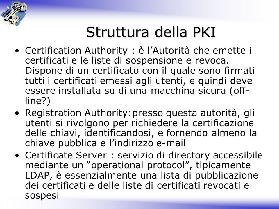Struttura della PKI