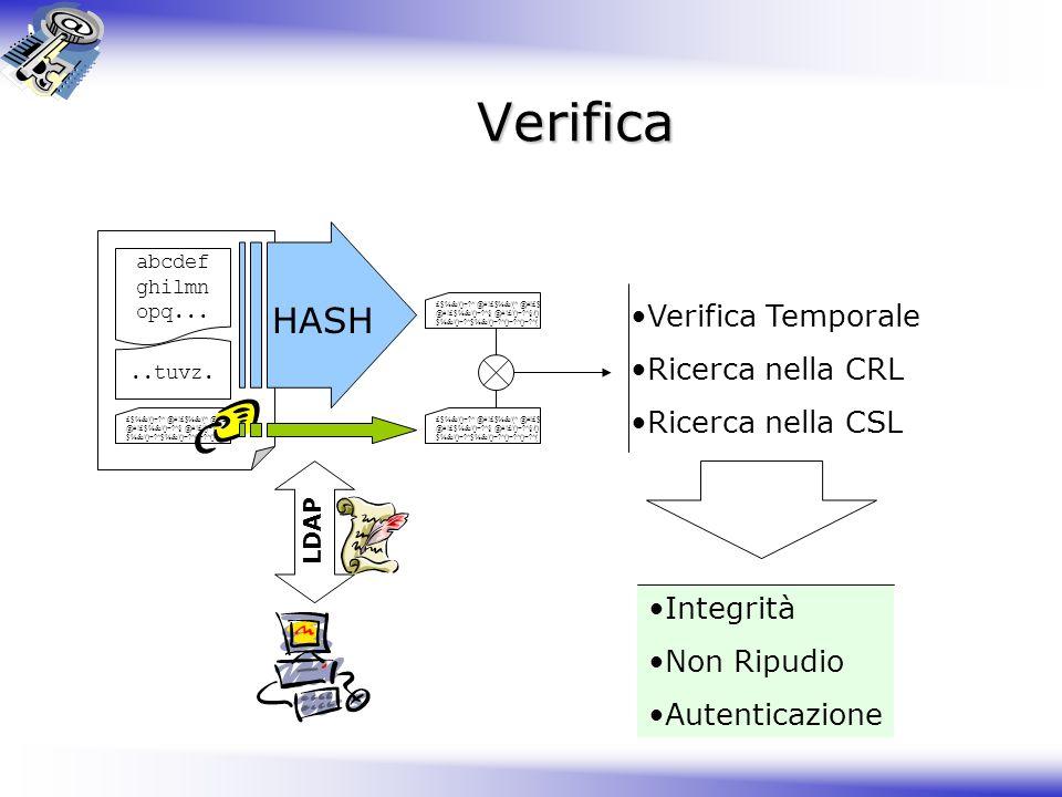Verifica HASH Verifica Temporale Ricerca nella CRL Ricerca nella CSL