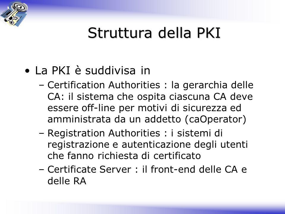 Struttura della PKI La PKI è suddivisa in