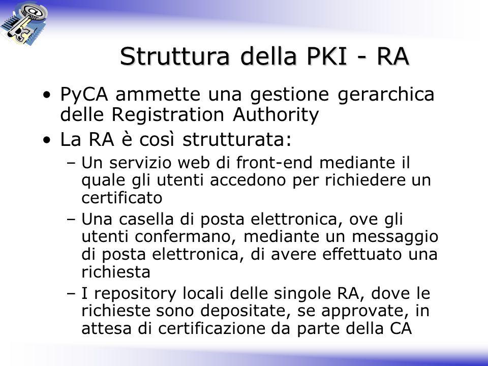 Struttura della PKI - RA