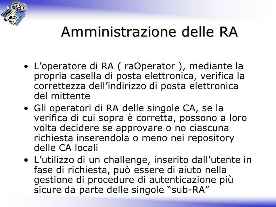 Amministrazione delle RA