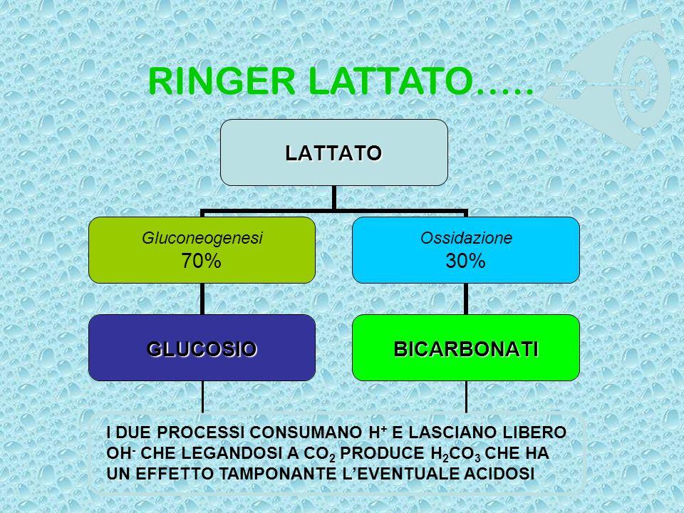 RINGER LATTATO…..