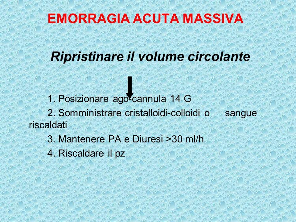 EMORRAGIA ACUTA MASSIVA