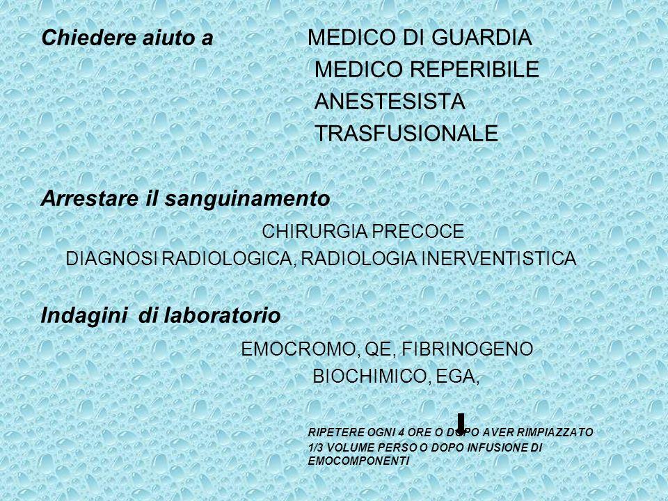 Chiedere aiuto a MEDICO DI GUARDIA MEDICO REPERIBILE ANESTESISTA