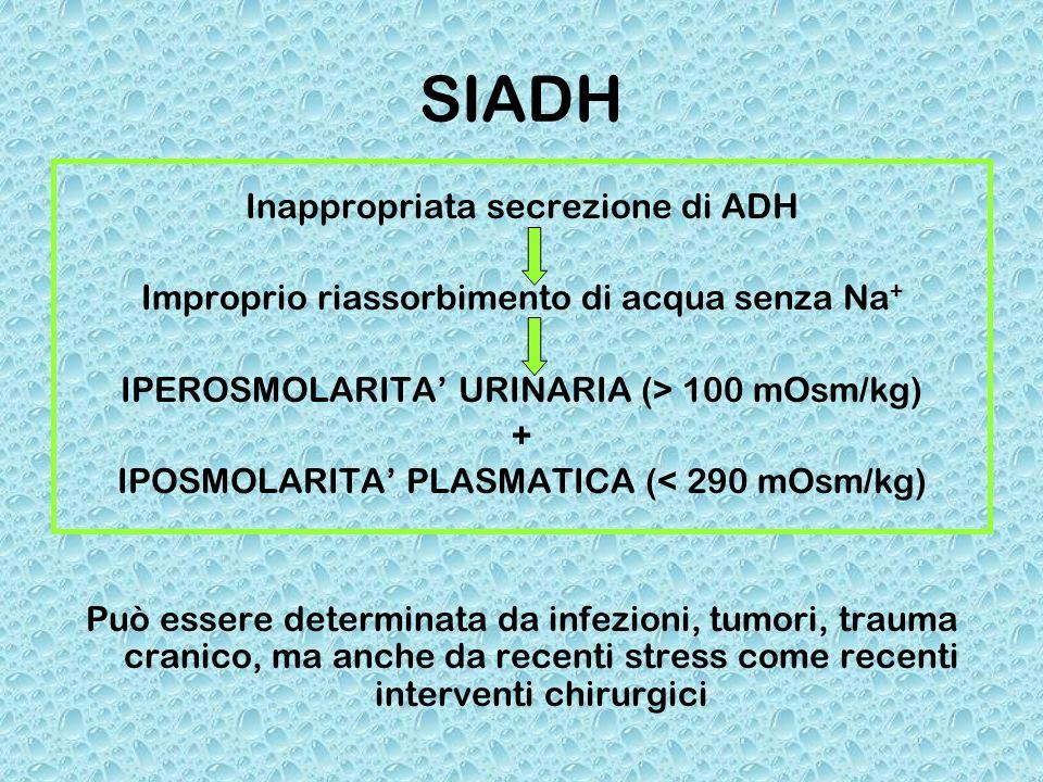 SIADH Inappropriata secrezione di ADH