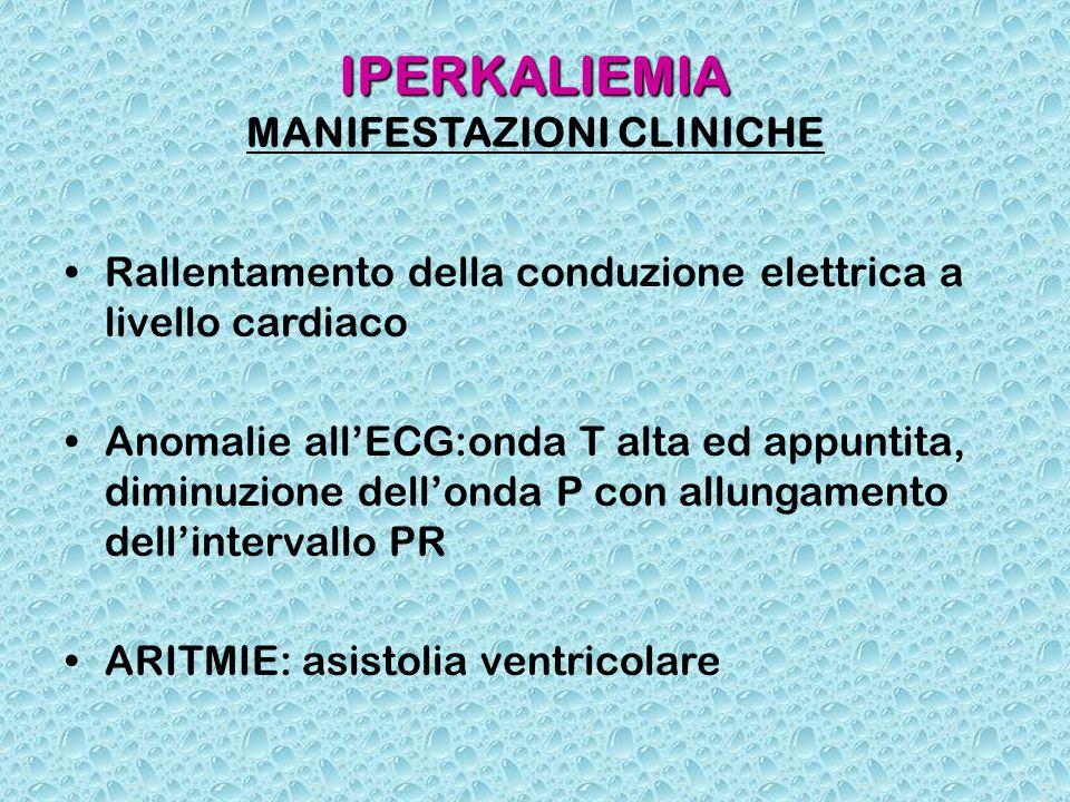 IPERKALIEMIA MANIFESTAZIONI CLINICHE
