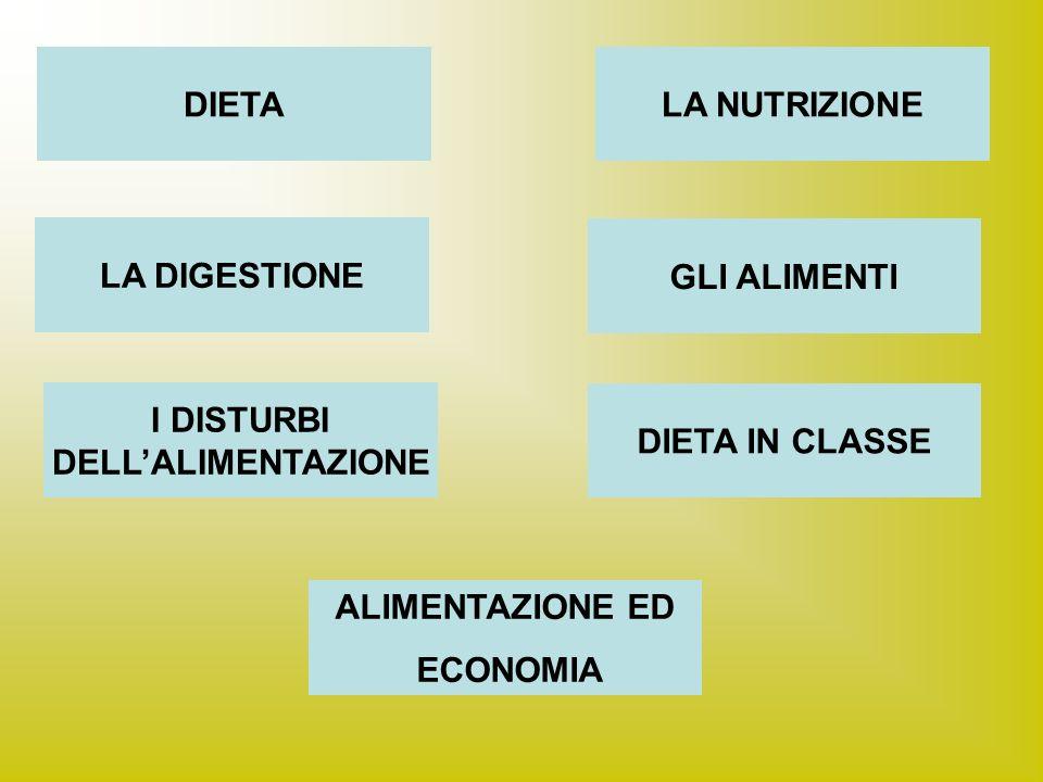 DIETA LA NUTRIZIONE. LA DIGESTIONE. GLI ALIMENTI. I DISTURBI. DELL'ALIMENTAZIONE. DIETA IN CLASSE.