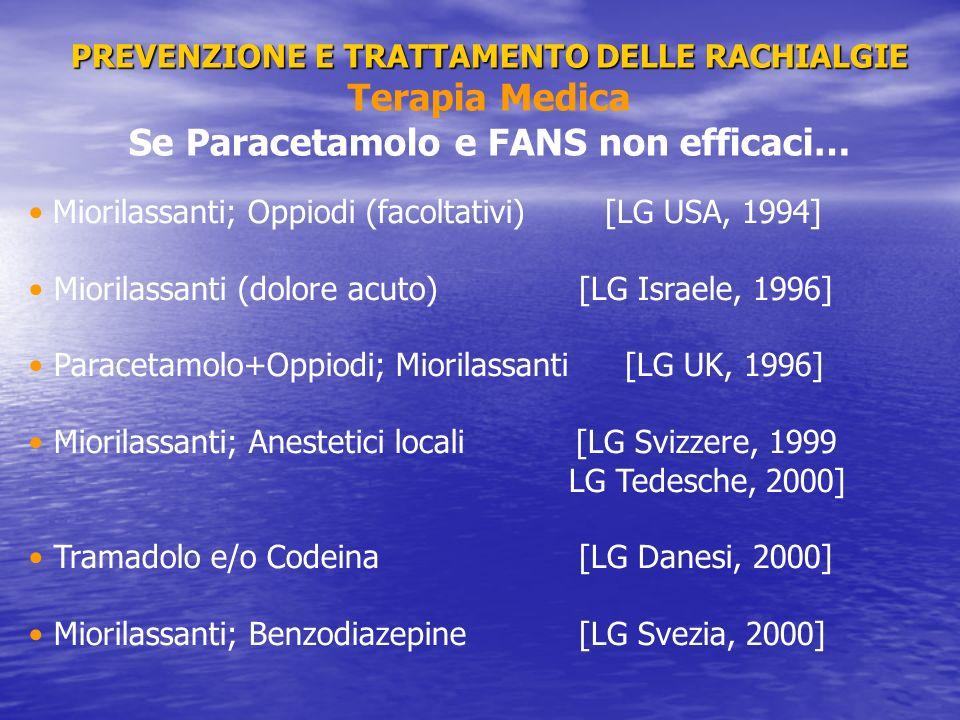 PREVENZIONE E TRATTAMENTO DELLE RACHIALGIE Terapia Medica Se Paracetamolo e FANS non efficaci…
