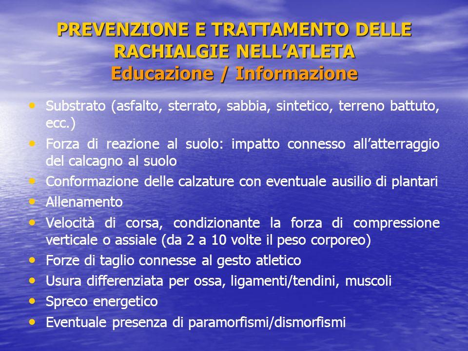 PREVENZIONE E TRATTAMENTO DELLE RACHIALGIE NELL'ATLETA Educazione / Informazione
