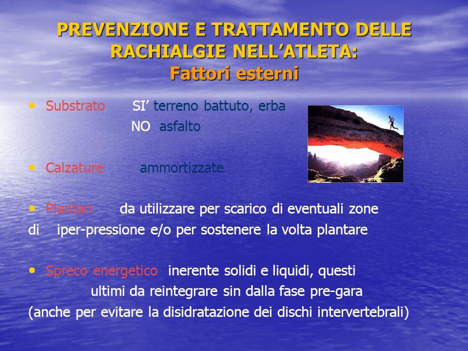 PREVENZIONE E TRATTAMENTO DELLE RACHIALGIE NELL'ATLETA: Fattori esterni