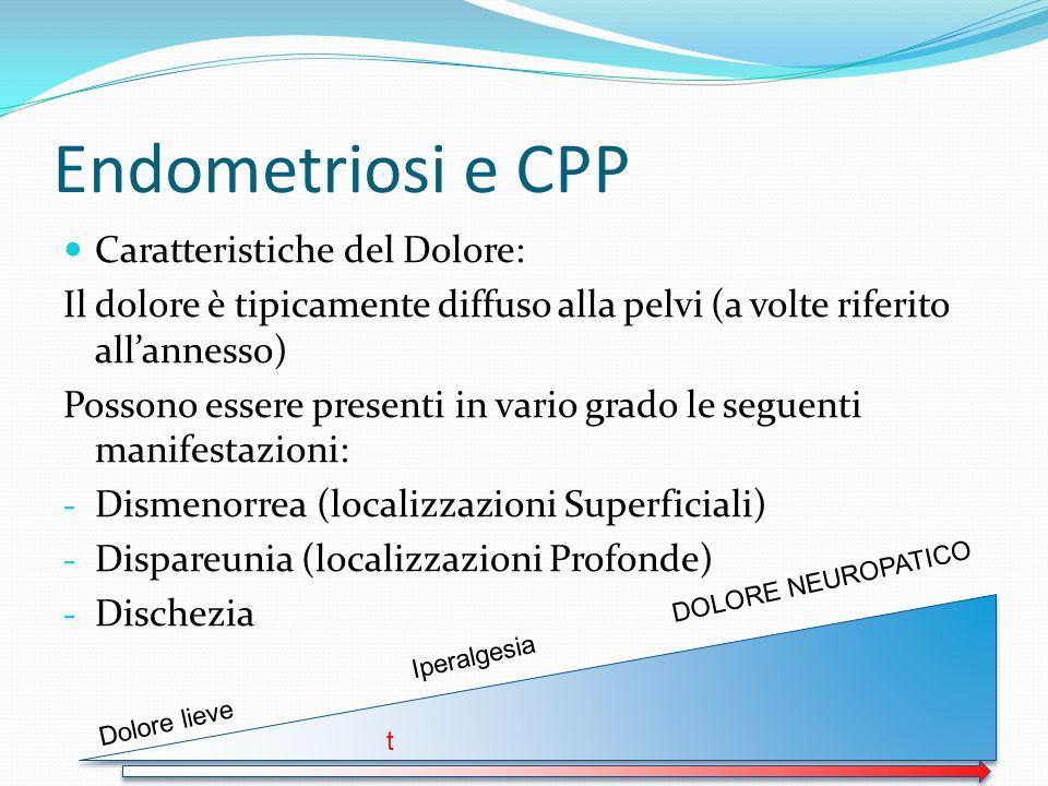 Endometriosi e CPP Caratteristiche del Dolore: