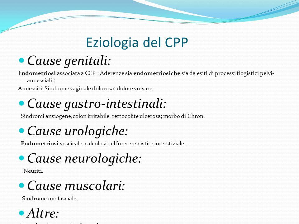 Eziologia del CPP Cause genitali: Cause gastro-intestinali: