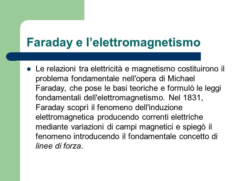 Faraday e l'elettromagnetismo