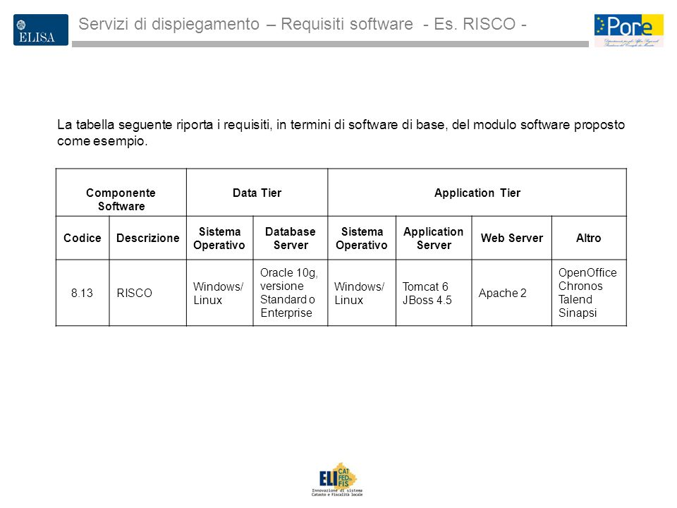 Servizi di dispiegamento – Requisiti software - Es. RISCO -