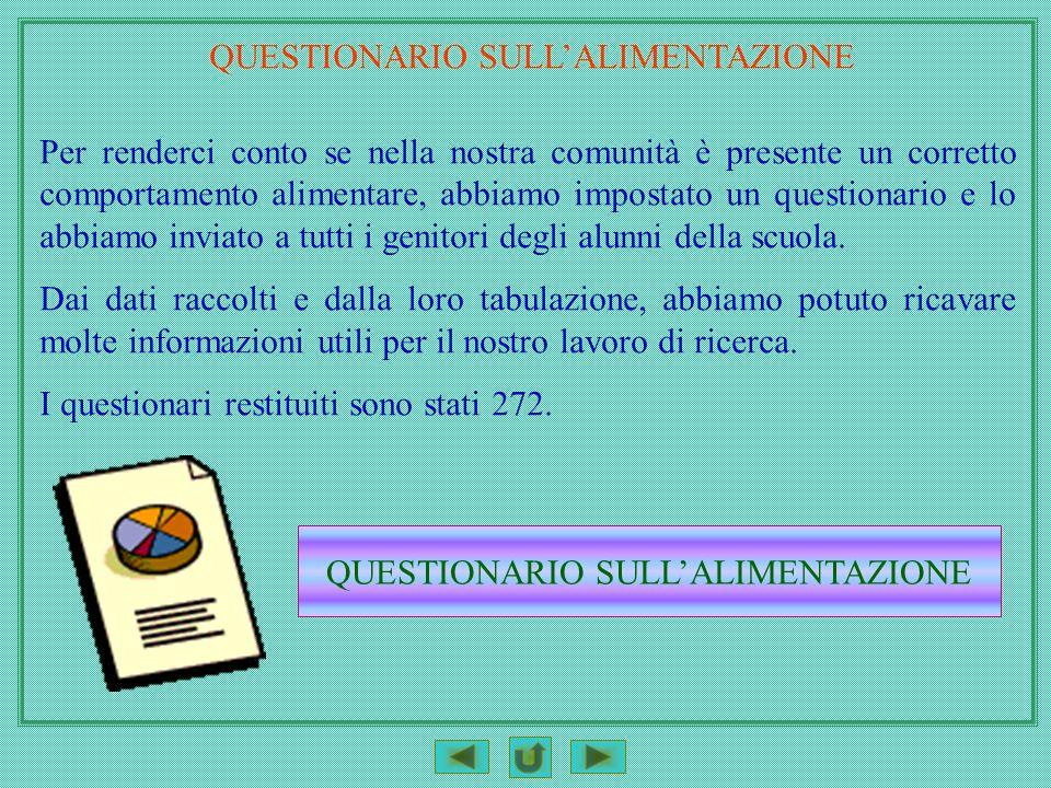 QUESTIONARIO SULL'ALIMENTAZIONE