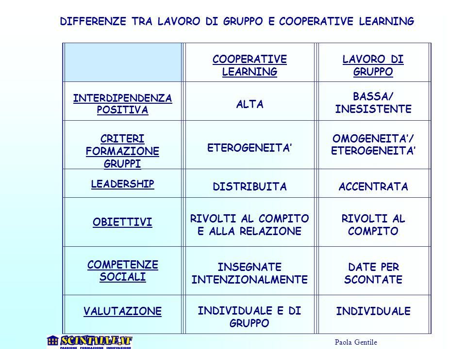 DIFFERENZE TRA LAVORO DI GRUPPO E COOPERATIVE LEARNING