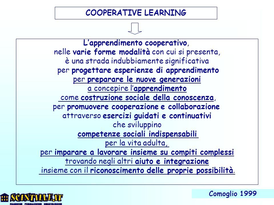 L'apprendimento cooperativo,