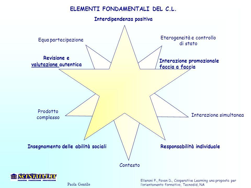 ELEMENTI FONDAMENTALI DEL C.L.