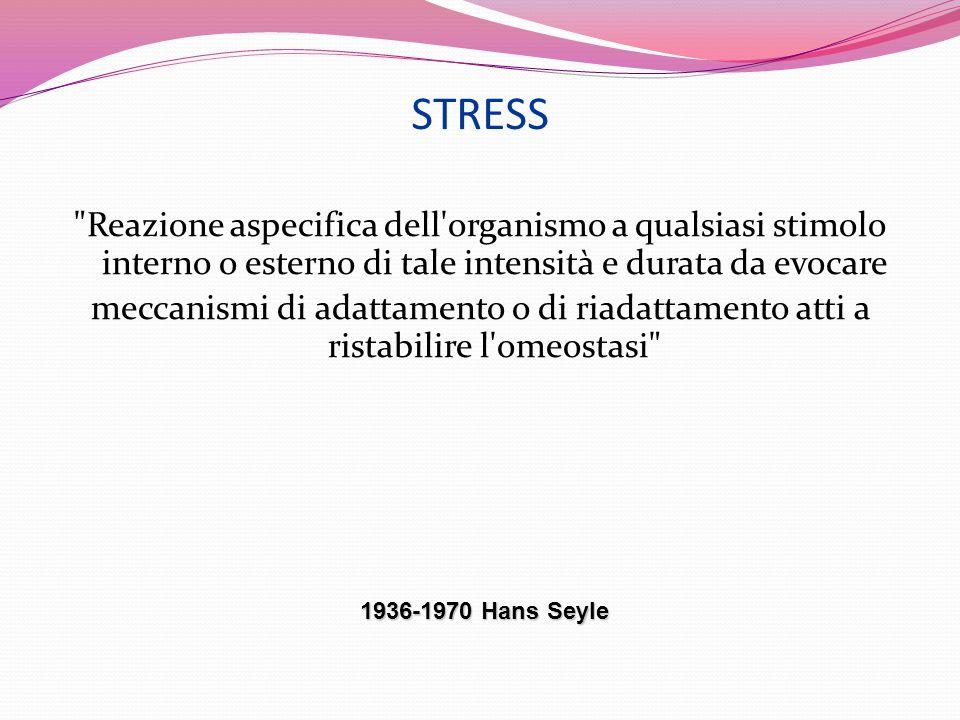 STRESS Reazione aspecifica dell organismo a qualsiasi stimolo interno o esterno di tale intensità e durata da evocare.