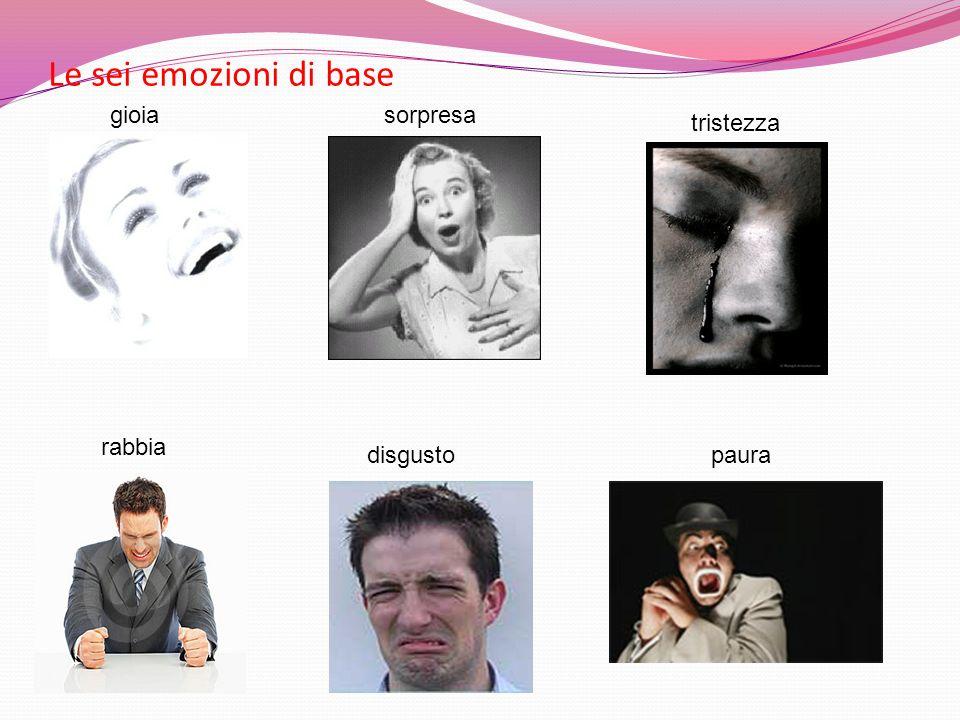Le sei emozioni di base gioia sorpresa tristezza rabbia disgusto paura