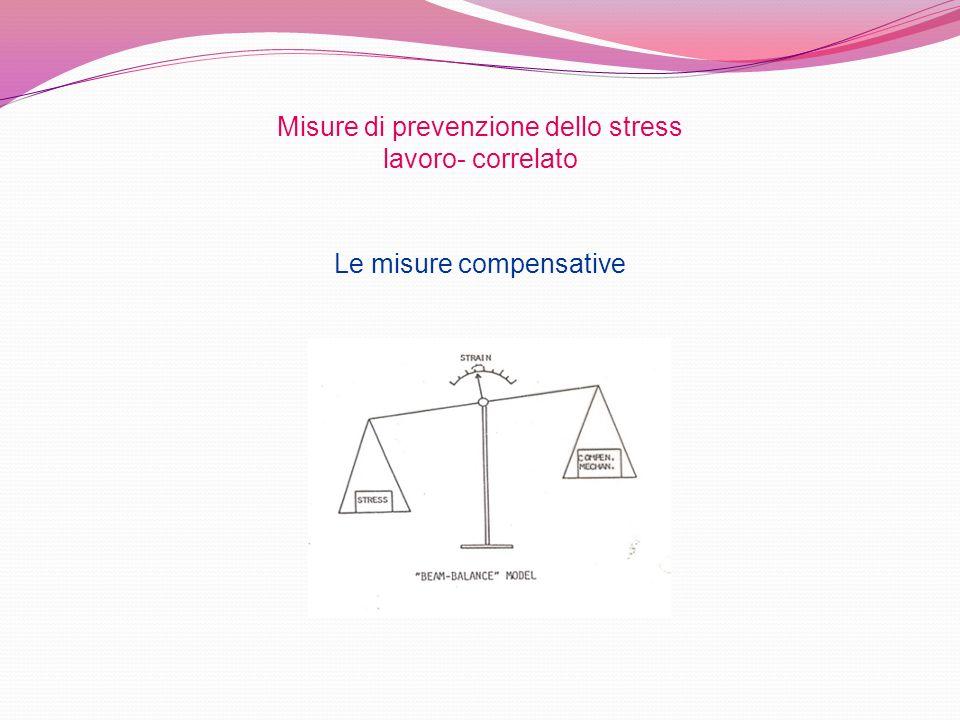 Misure di prevenzione dello stress lavoro- correlato
