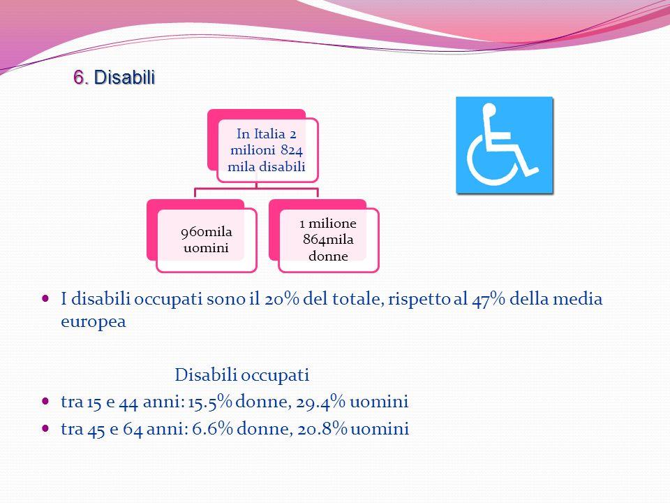 In Italia 2 milioni 824 mila disabili