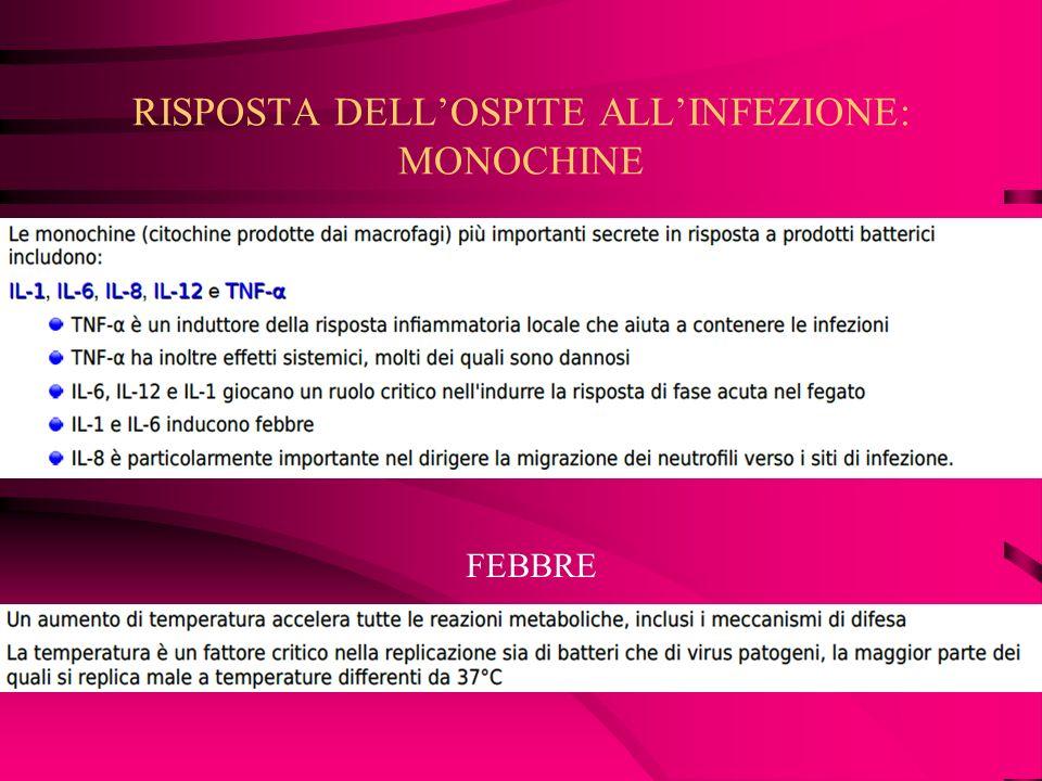 RISPOSTA DELL'OSPITE ALL'INFEZIONE: MONOCHINE