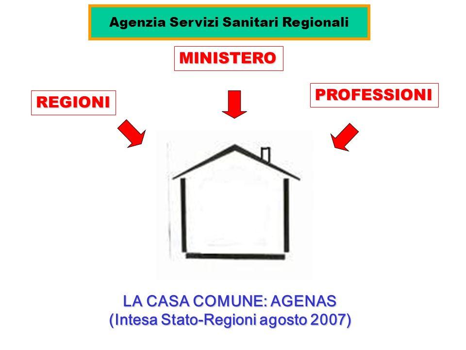 (Intesa Stato-Regioni agosto 2007)