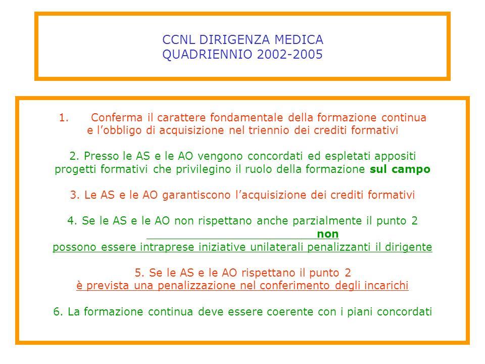 CCNL DIRIGENZA MEDICA QUADRIENNIO 2002-2005