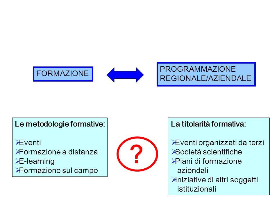 PROGRAMMAZIONE REGIONALE/AZIENDALE FORMAZIONE