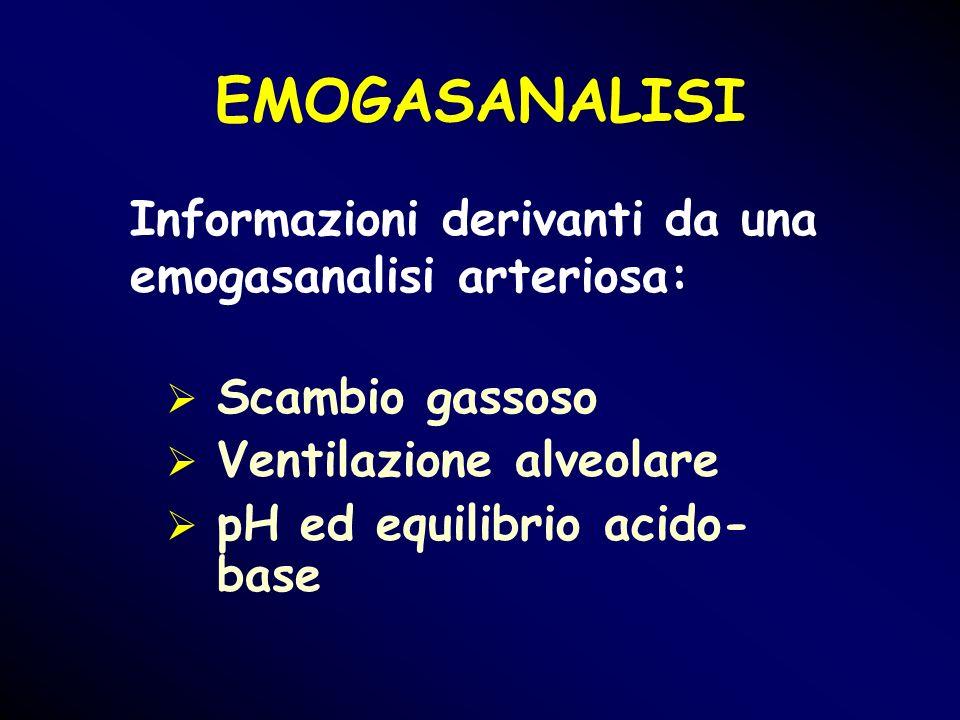 EMOGASANALISI Informazioni derivanti da una emogasanalisi arteriosa: