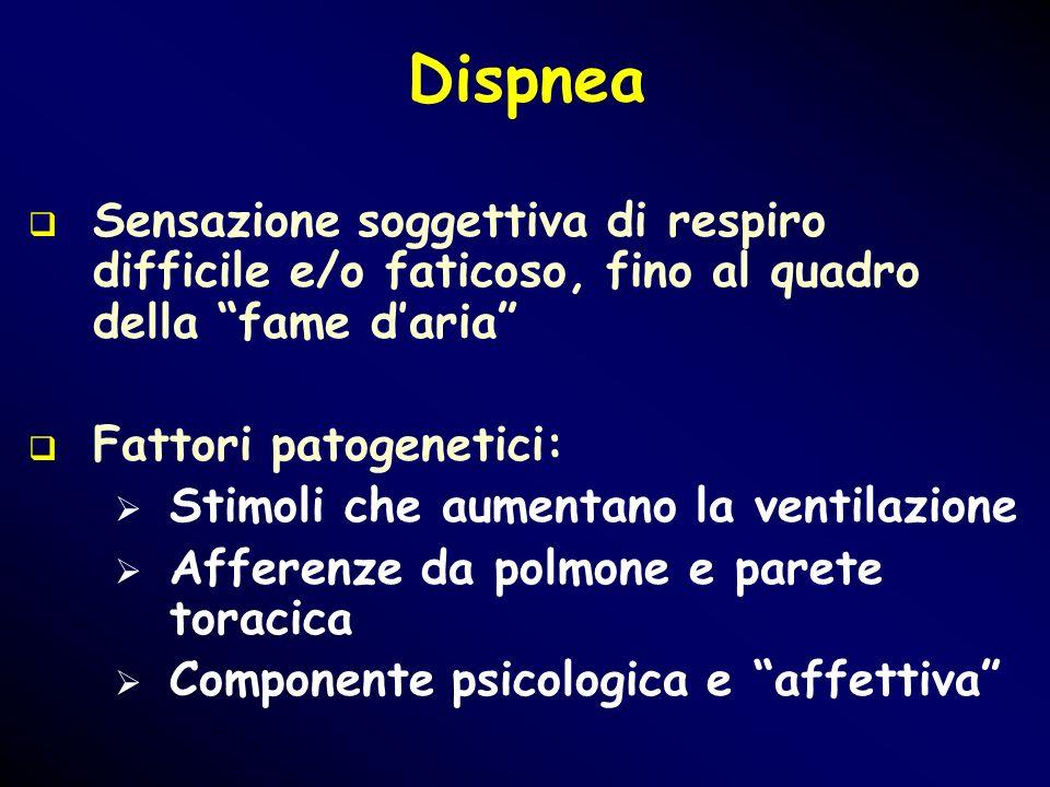 DispneaSensazione soggettiva di respiro difficile e/o faticoso, fino al quadro della fame d'aria Fattori patogenetici: