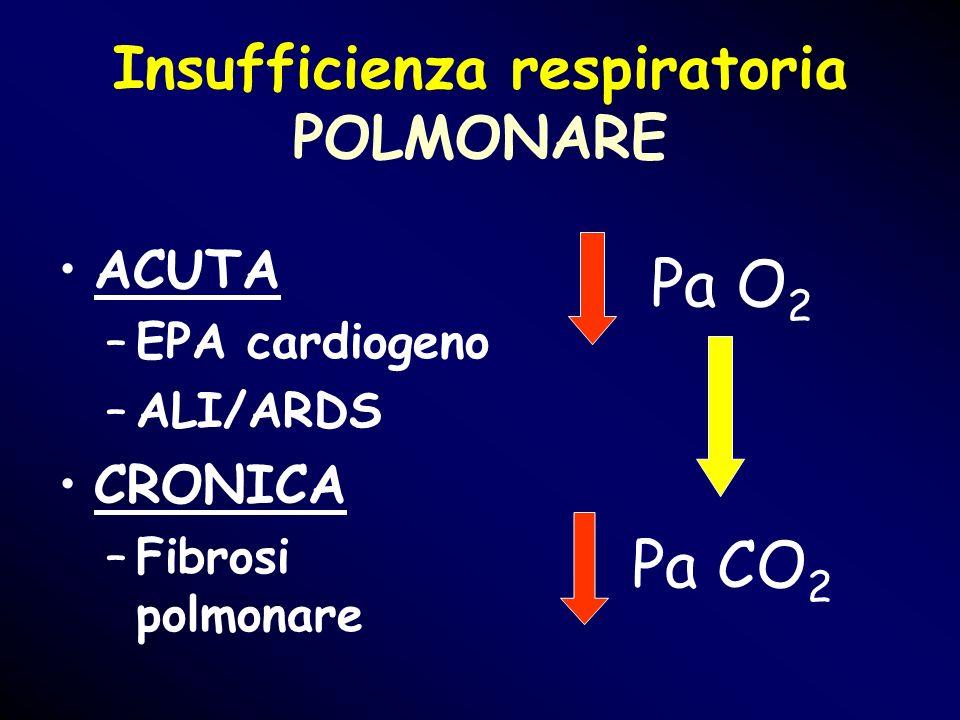Insufficienza respiratoria POLMONARE