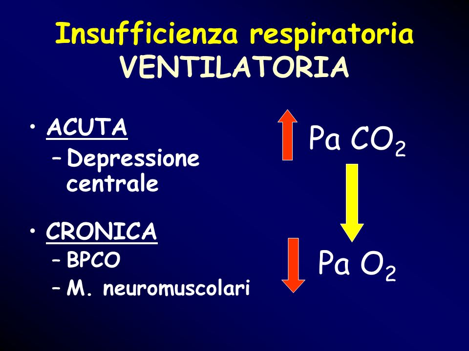Insufficienza respiratoria VENTILATORIA