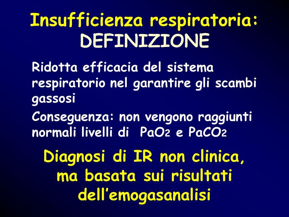 Insufficienza respiratoria: DEFINIZIONE