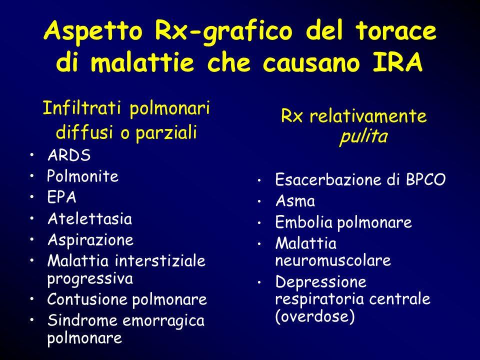 Aspetto Rx-grafico del torace di malattie che causano IRA