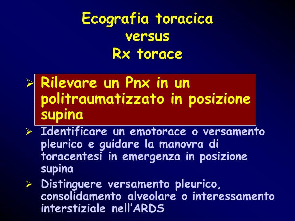Ecografia toracica versus Rx torace