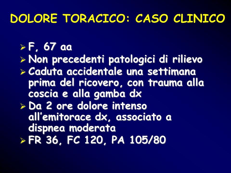 DOLORE TORACICO: CASO CLINICO