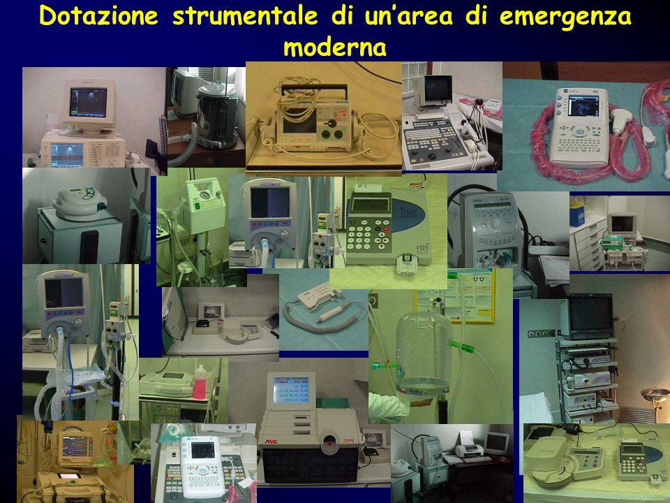 Dotazione strumentale di un'area di emergenza moderna
