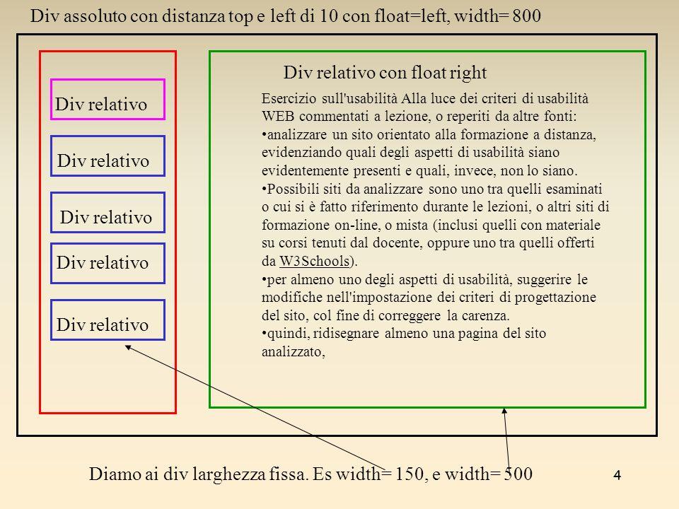 Div assoluto con distanza top e left di 10 con float=left, width= 800