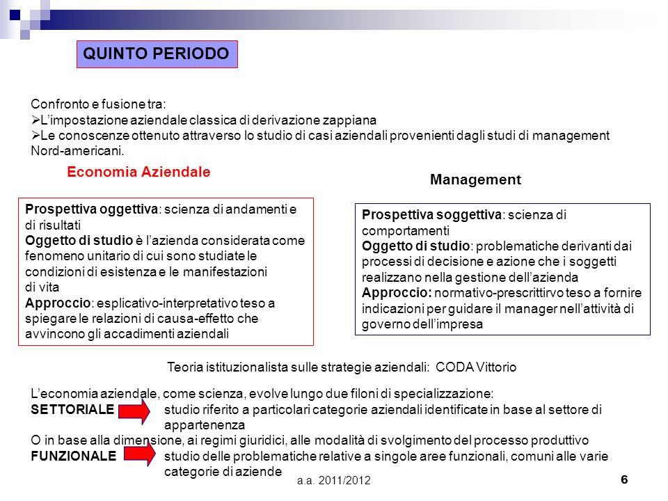 QUINTO PERIODO Economia Aziendale Management Confronto e fusione tra: