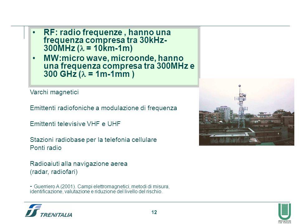 RF: radio frequenze , hanno una frequenza compresa tra 30kHz- 300MHz ( = 10km-1m)