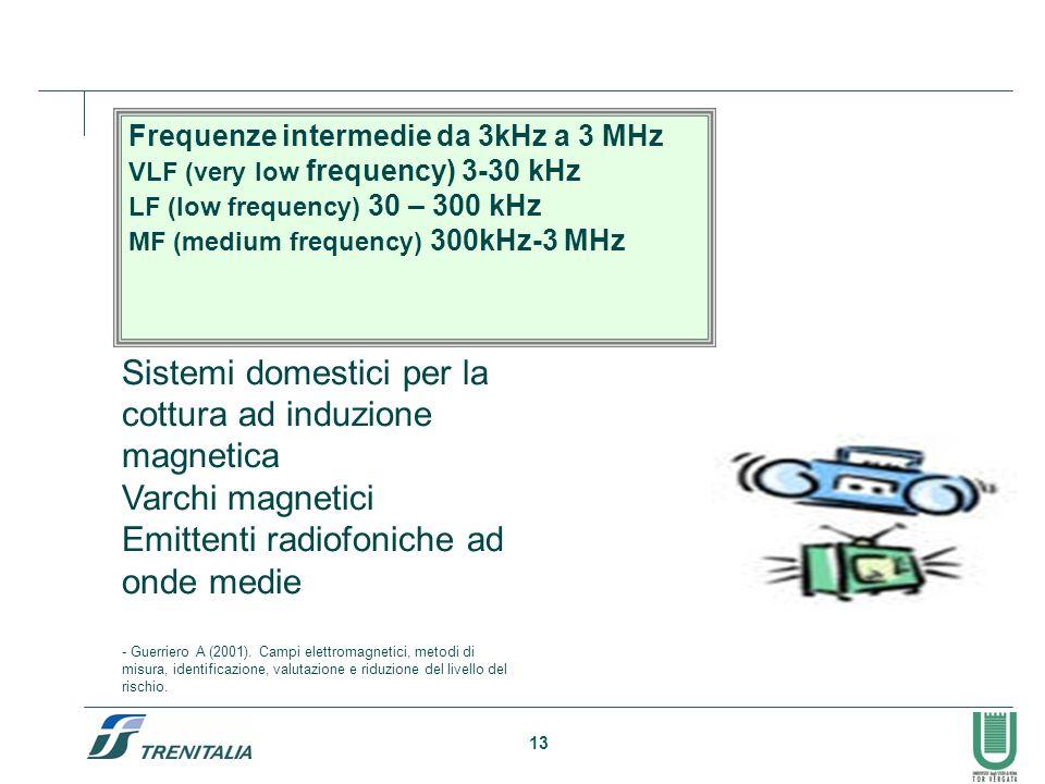 Sistemi domestici per la cottura ad induzione magnetica