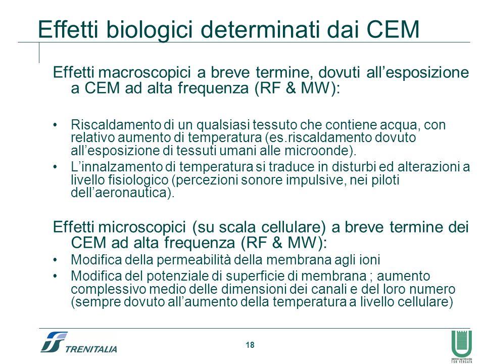 Effetti biologici determinati dai CEM