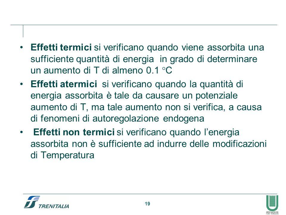 Effetti termici si verificano quando viene assorbita una sufficiente quantità di energia in grado di determinare un aumento di T di almeno 0.1 C